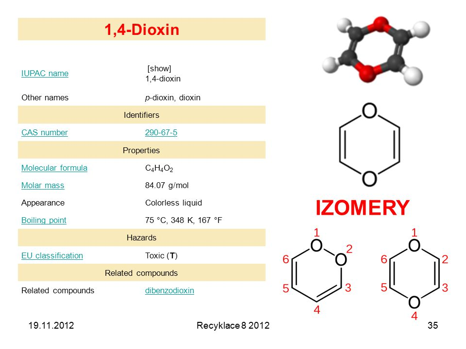 IZOMERY 1,4-Dioxin 19.11.2012 Recyklace 8 2012 IUPAC name [show]
